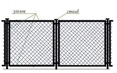 Забор из уголков и сетки своими руками